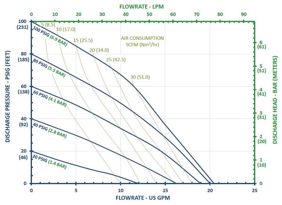 hieu-suat-bom-mang-FTI-ft05-nm