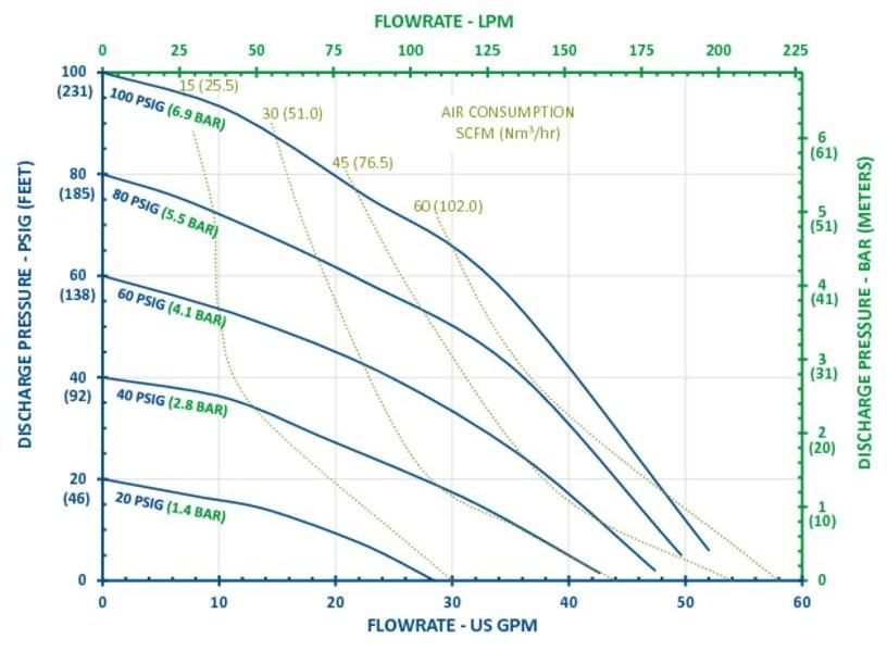 hieu-suat-bom-mang-FTI-ft10-nm