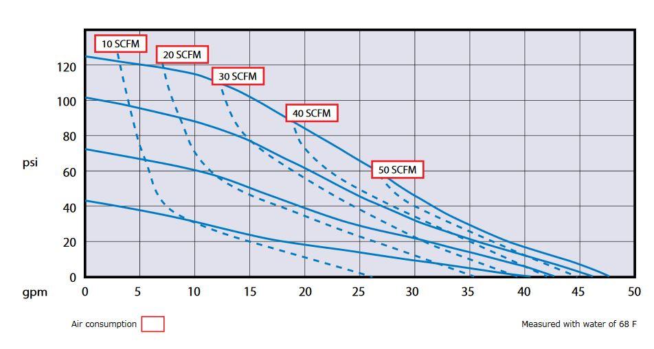 hieu-suat-verder-25-nm