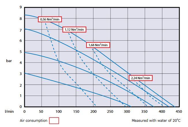 hieu-suat-verder-40-nm